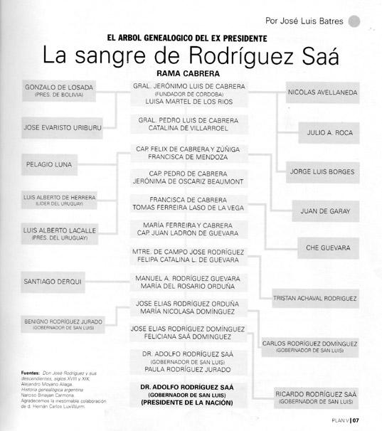 Revista Plan V – 18/10/2002